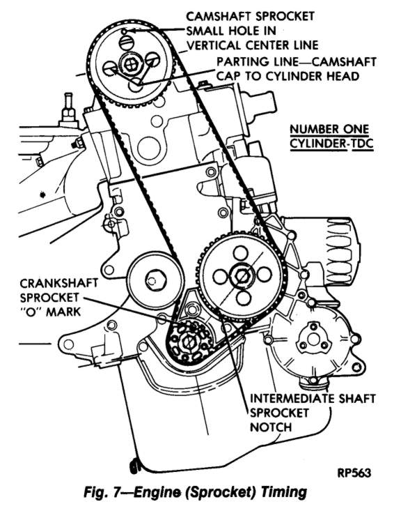Cam timing on 22 25 Chryslers – Dodge 2.2 Engine Diagram